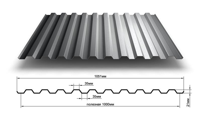Укладка пароизоляции на крыше изнутри